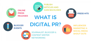 Enhancing the importance of digital PR