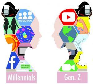 Generation Z and Millennials