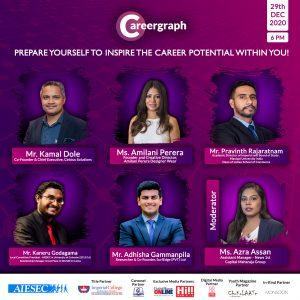 Speakers of Careergraph